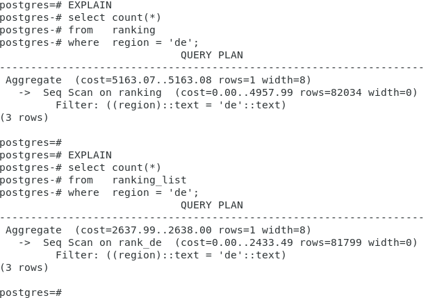 Explain table list partitioning