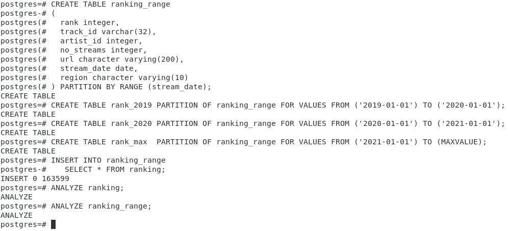 Range partitioning table