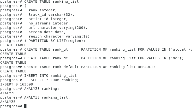 List partitioning table
